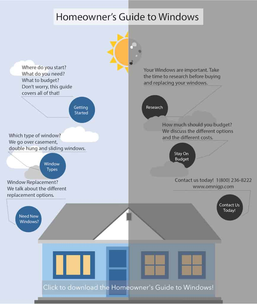 Home Windows InfoGraphic